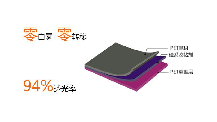 保护膜胶水参数.jpg